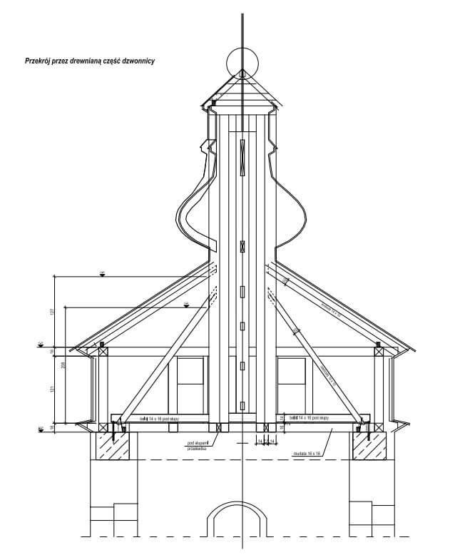 Wspieramy odbudowę dzwonnicy wPolanach Surowicznych