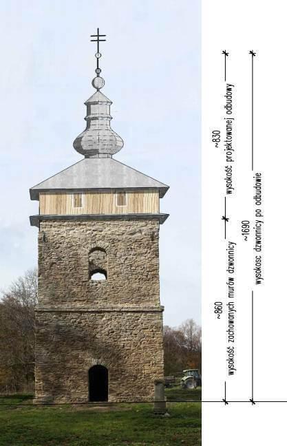Wspieramy odbudowę dzwonnicy wPolanach Surowicznych 1
